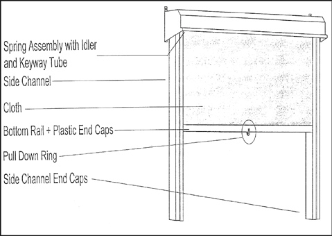 Channel Guide Awning